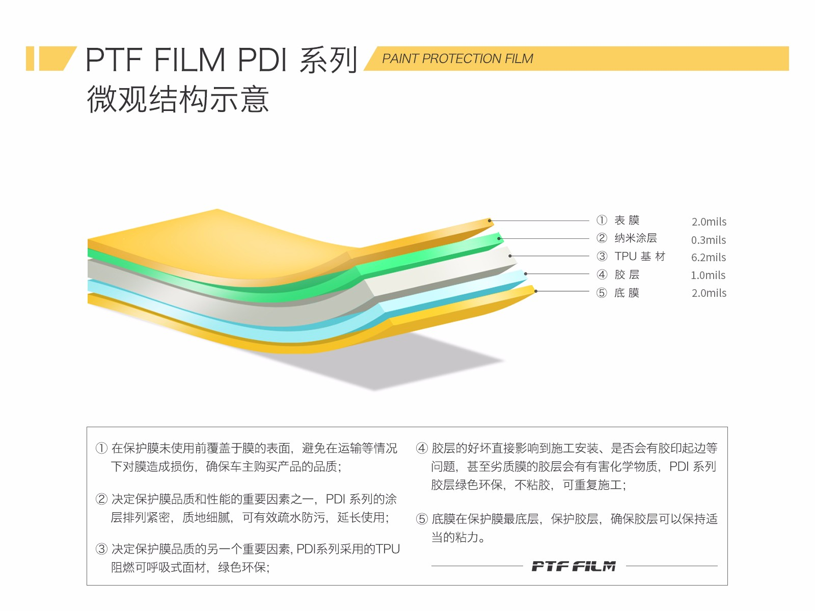 PDI60厚度参数.jpg